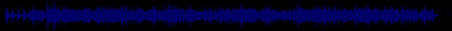 waveform of track #85642