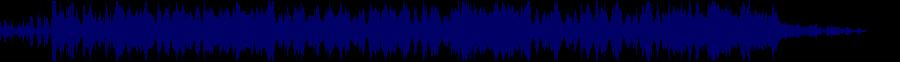 waveform of track #85653