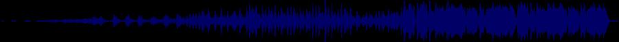 waveform of track #85666