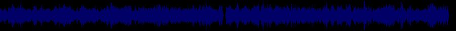 waveform of track #85667