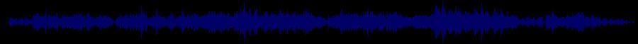 waveform of track #85668