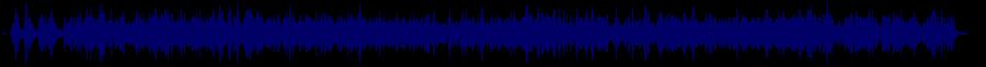 waveform of track #85670