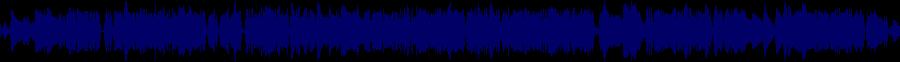 waveform of track #85676