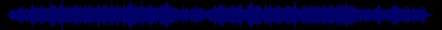 waveform of track #85679