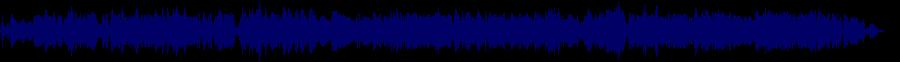 waveform of track #85694