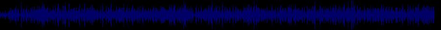 waveform of track #85698