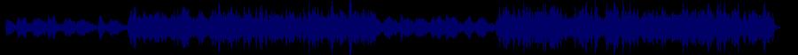 waveform of track #85714