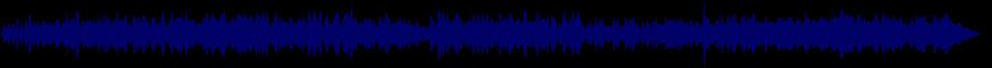 waveform of track #85729