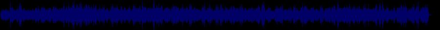 waveform of track #85753