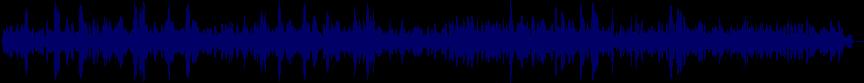waveform of track #85766