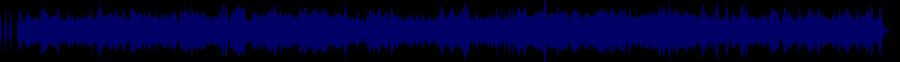 waveform of track #85940