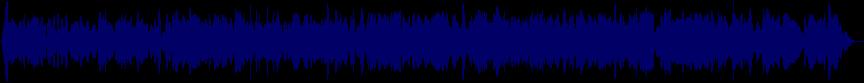 waveform of track #85968