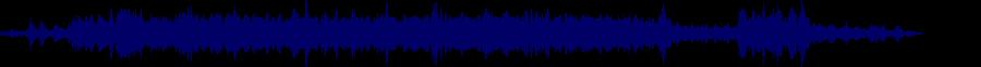 waveform of track #85981