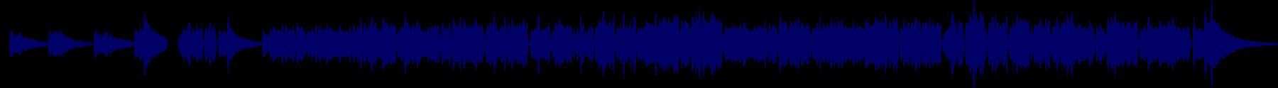 waveform of track #86010