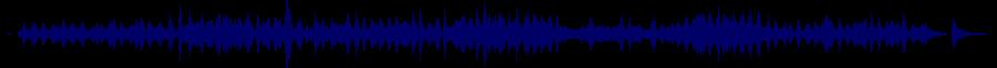 waveform of track #86015