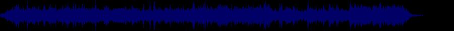 waveform of track #86020