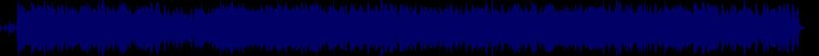 waveform of track #86036