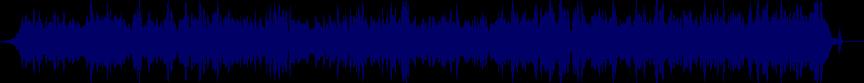 waveform of track #86038
