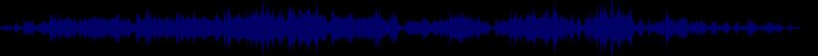 waveform of track #86043
