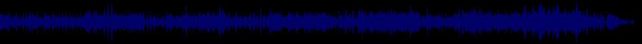 waveform of track #86080