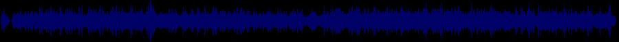 waveform of track #86122