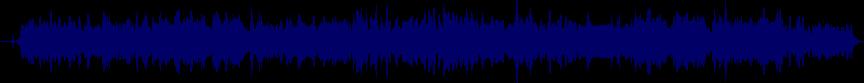 waveform of track #86137