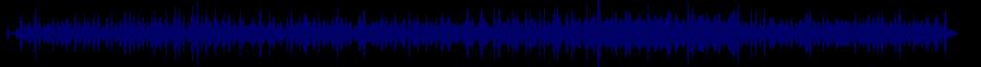 waveform of track #86146