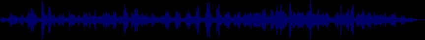 waveform of track #86164