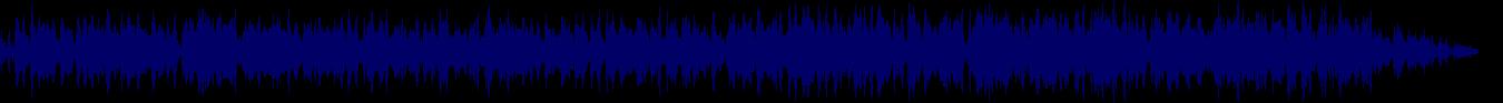 waveform of track #86170