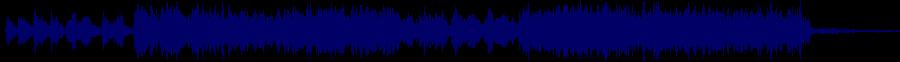 waveform of track #86200