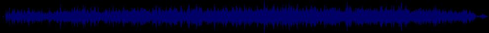 waveform of track #86255