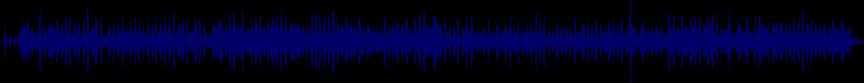 waveform of track #86258