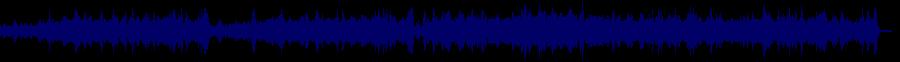 waveform of track #86308