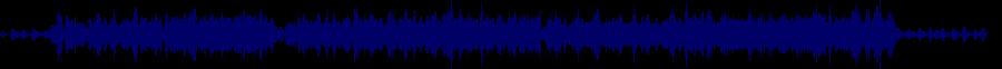 waveform of track #86340