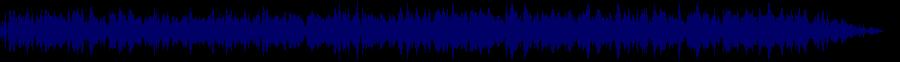 waveform of track #86439
