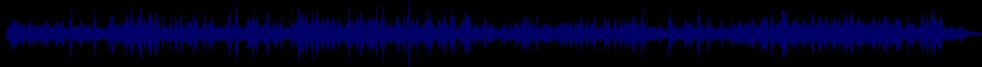waveform of track #86448