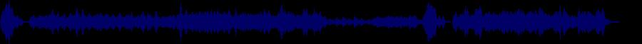 waveform of track #86467