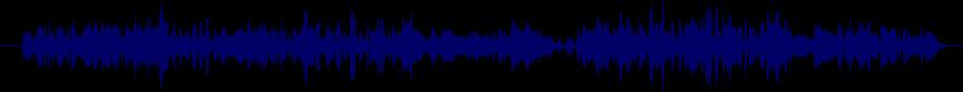 waveform of track #86527