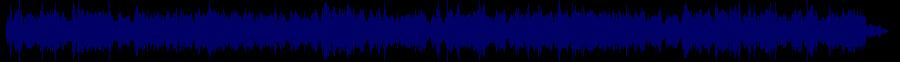 waveform of track #86530