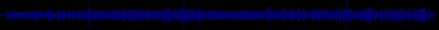 waveform of track #86560