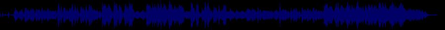 waveform of track #86634