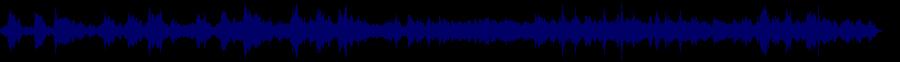 waveform of track #86637