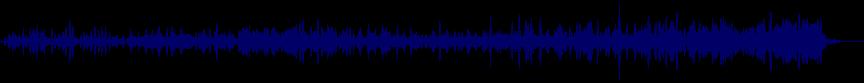waveform of track #86688