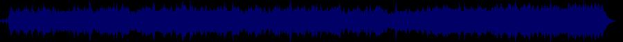 waveform of track #86697