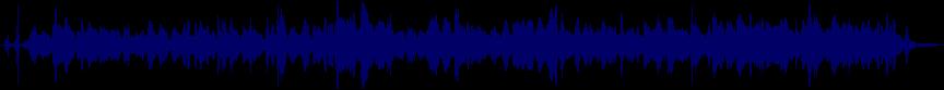 waveform of track #86698