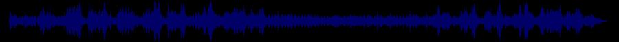 waveform of track #86722