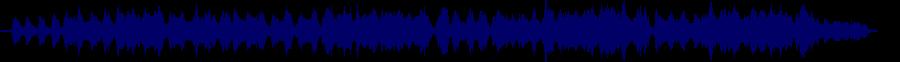 waveform of track #86728