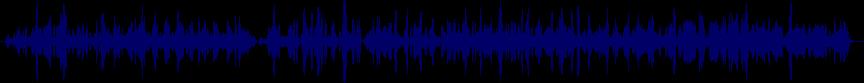 waveform of track #86832