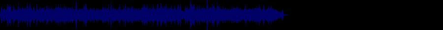 waveform of track #86837