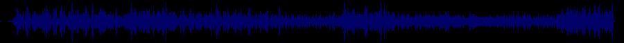 waveform of track #86847